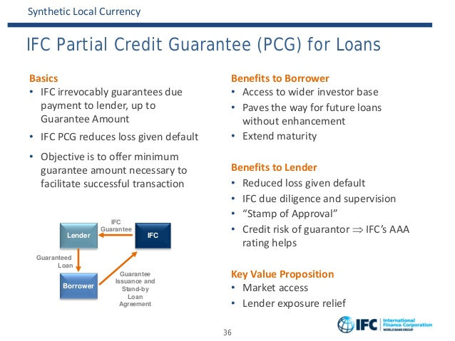 Funding Organization Ifc Partial Credit Guarantees Green Investments